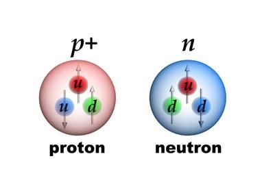proton nedir