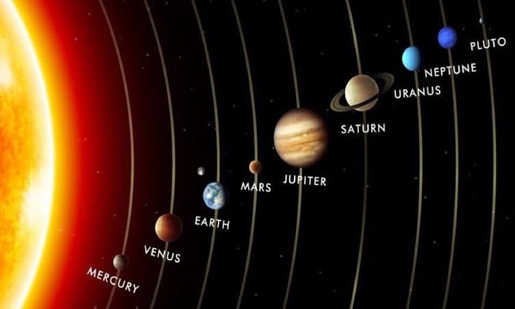 dünyaya en yakın gezegenler