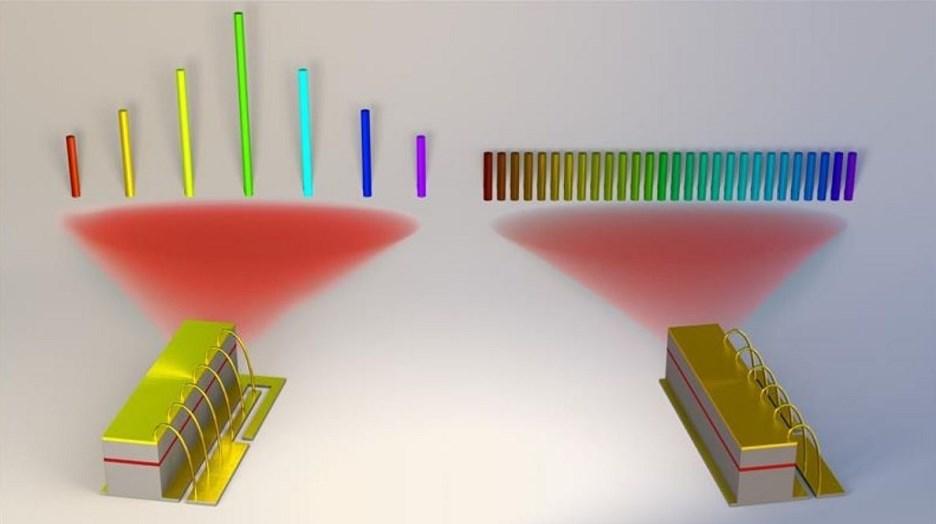Optik Frekans Tarağı nedir