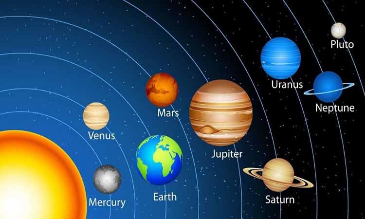 Gezegenlerin Renkleri