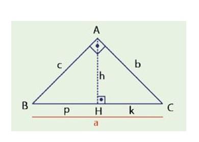 Öklid teoremi