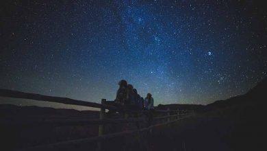 2021 yılında gerçekleşecek yıldız ve gök olayı