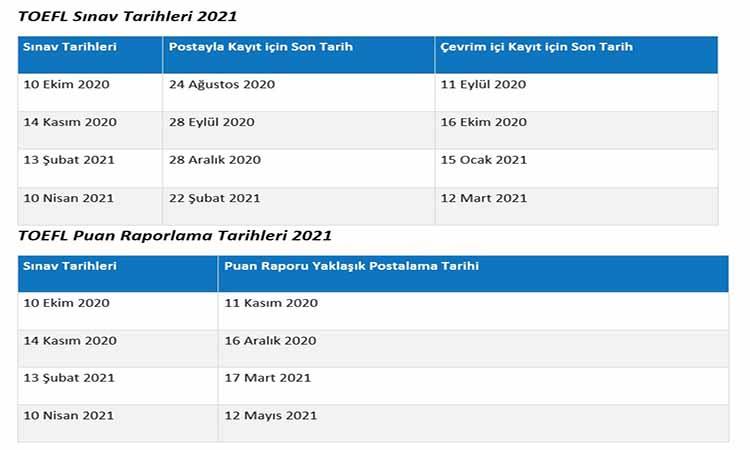 Toefl 2021 tarih